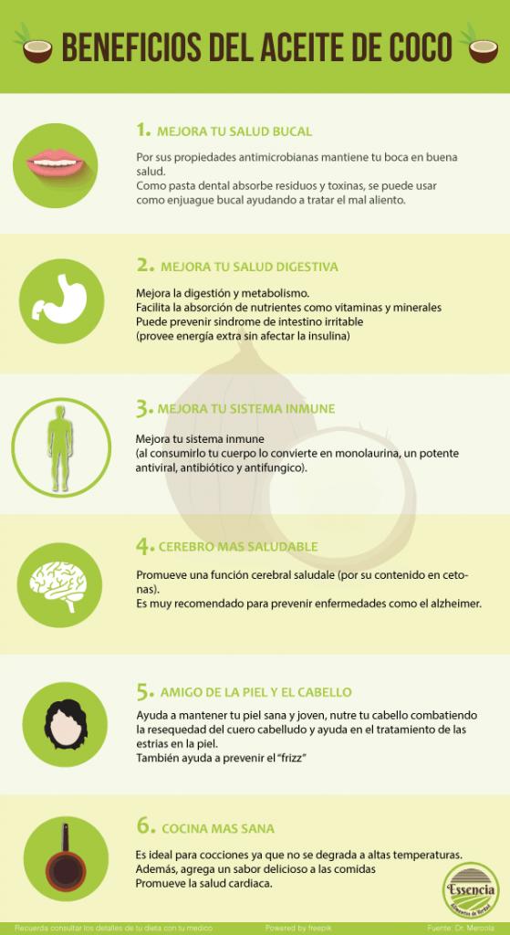 infografia 6 beneficios del aceite de coco